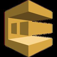SQS AWS Integration